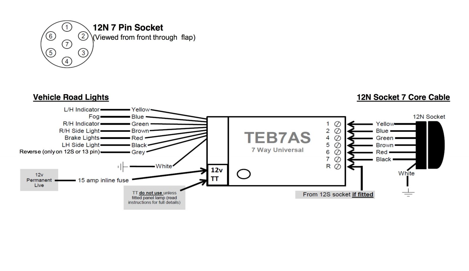 Bypass Diagram  U2013 Motorhome Towbar  U0026 A Frame Specialist