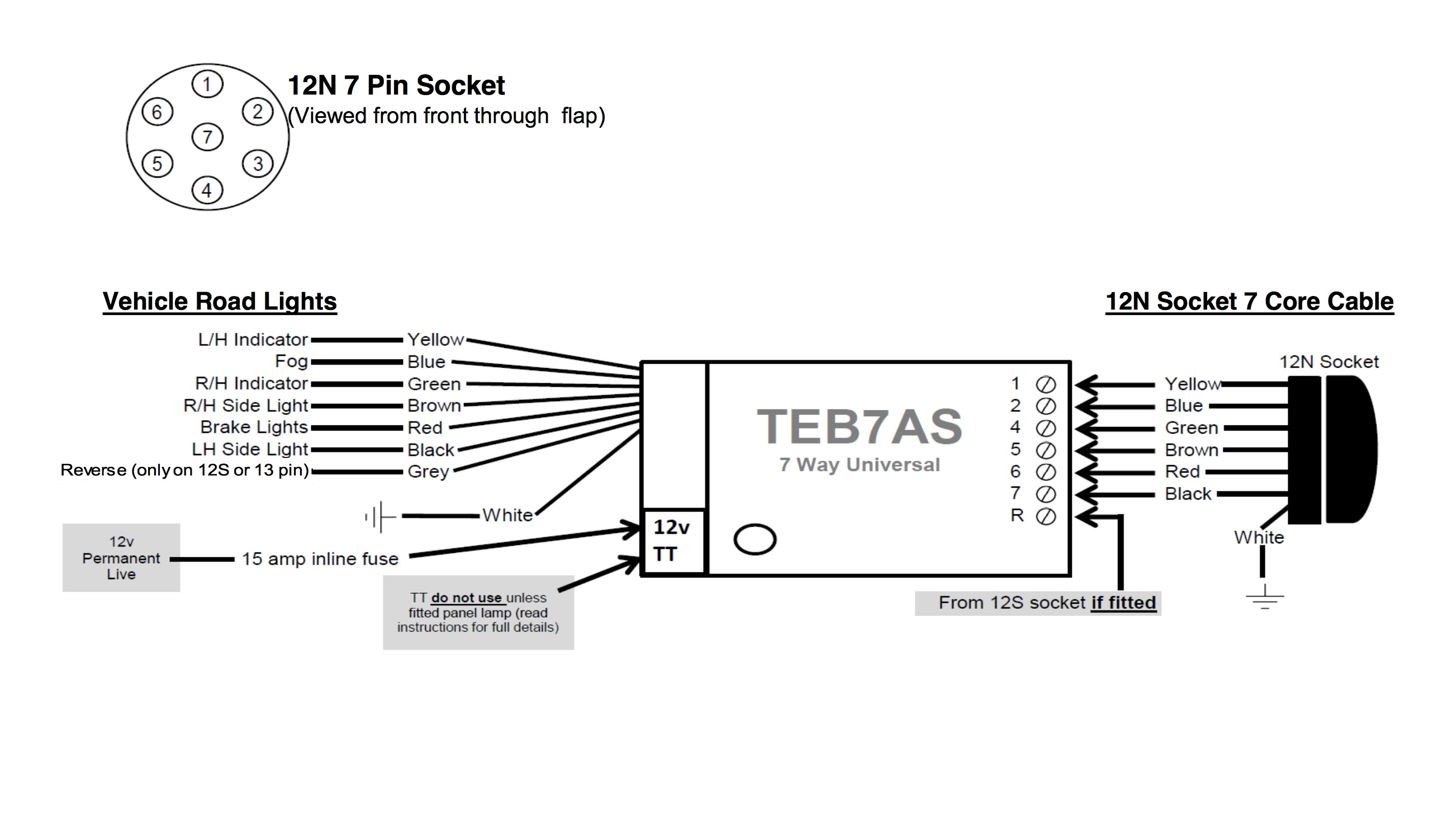 Bobcat 7 Pin Connector Wiring Diagram from towtal.co.uk